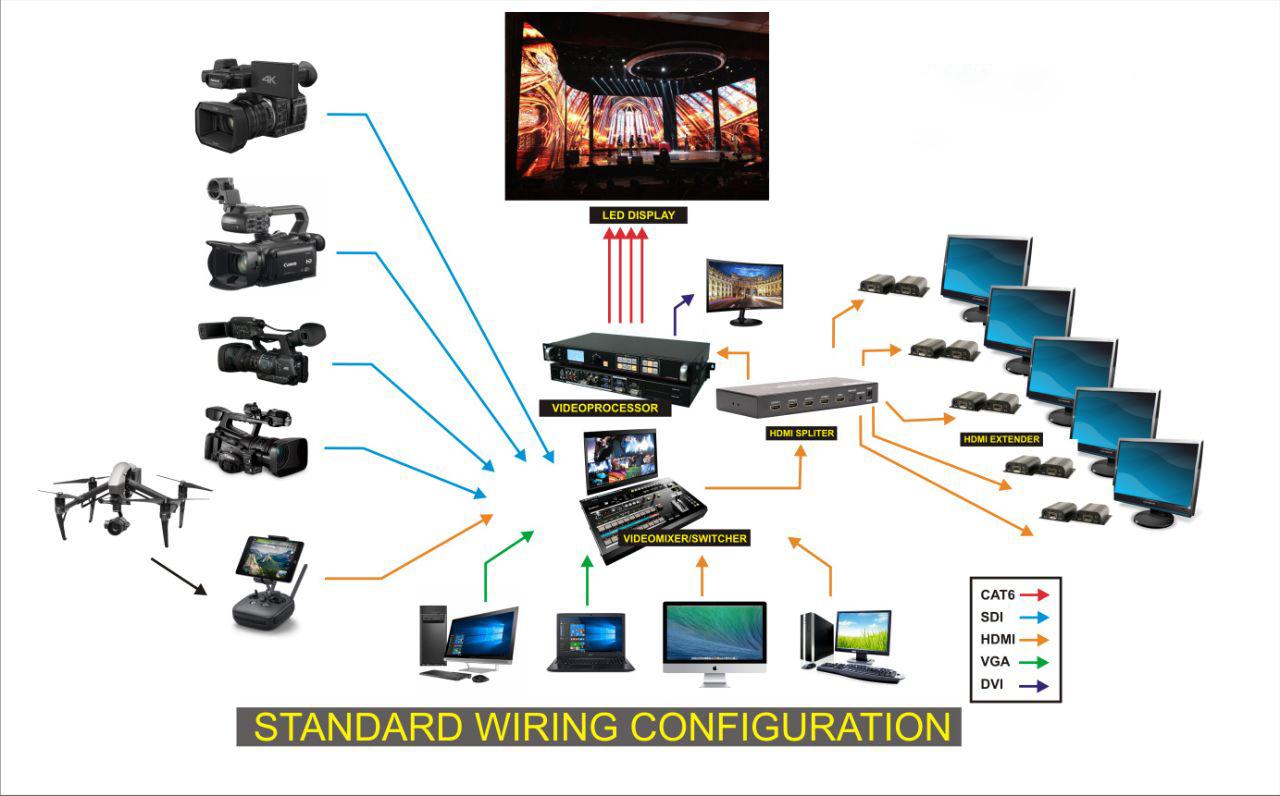 konfigurasi1